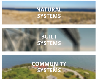 RPP Systems